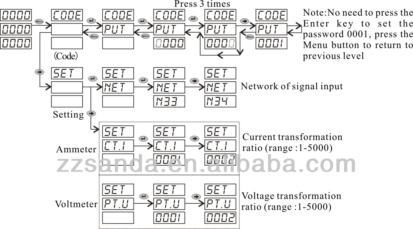 hight resolution of rs485 modbus 220v terminal wiring diagram digital ammeter and voltmeter