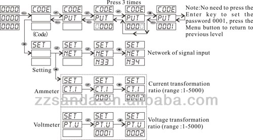 small resolution of rs485 modbus 220v terminal wiring diagram digital ammeter and voltmeter