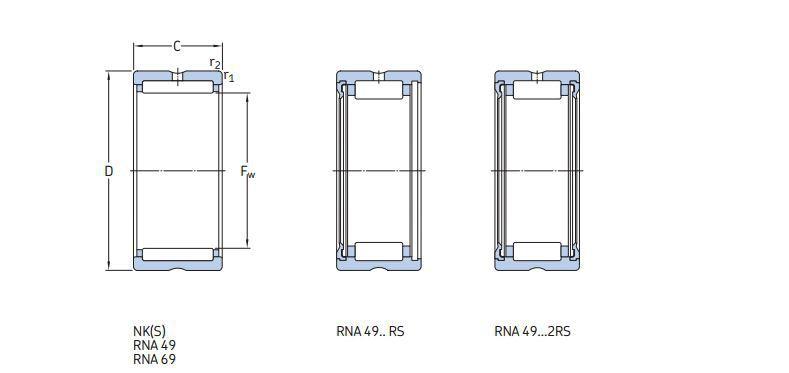 Wholesale Distributors Nk 32/30 Bearings 32x42x30 Mm