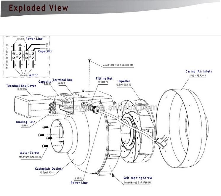 Ce/rohs Industrial Vortex Low Noise Ventilation Mini
