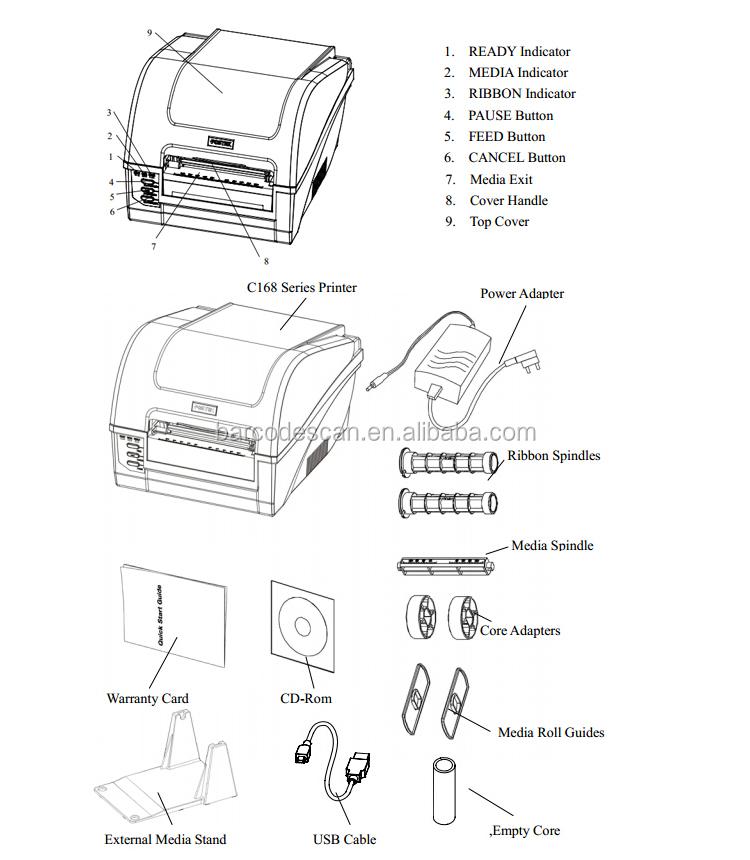 Bar Code Printer Thermal Transfer Postek C168 Label