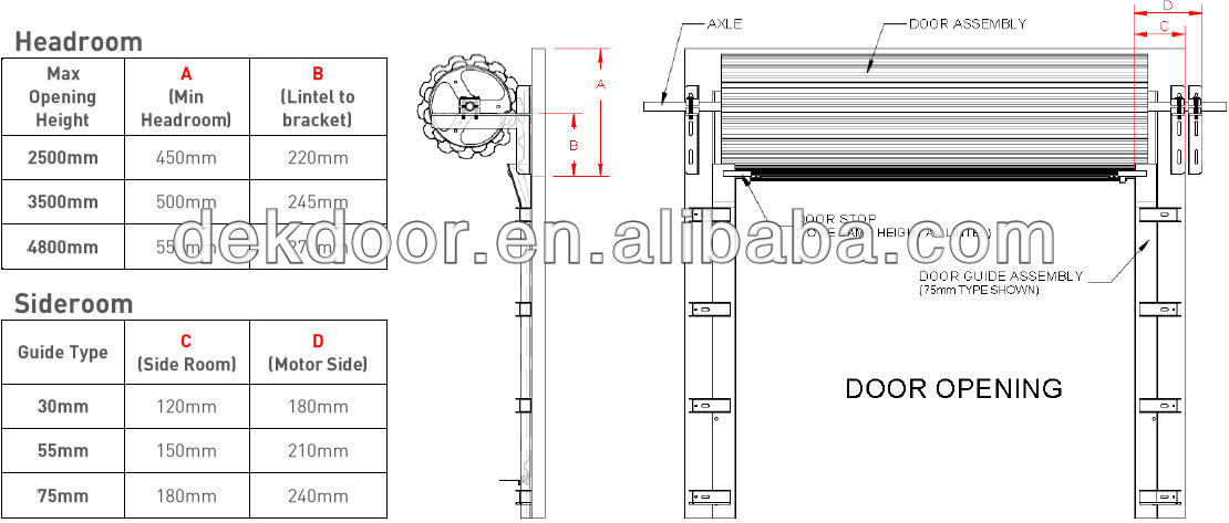Light Weight Shutter Door Metal Roll Down Shutter Door