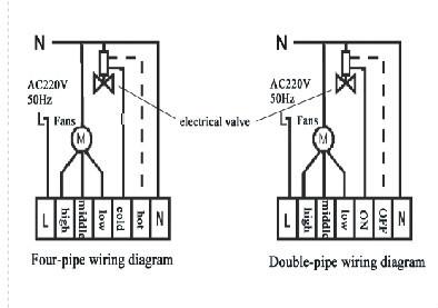 Honeywell 5 2 Programmable Thermostat, Honeywell, Free