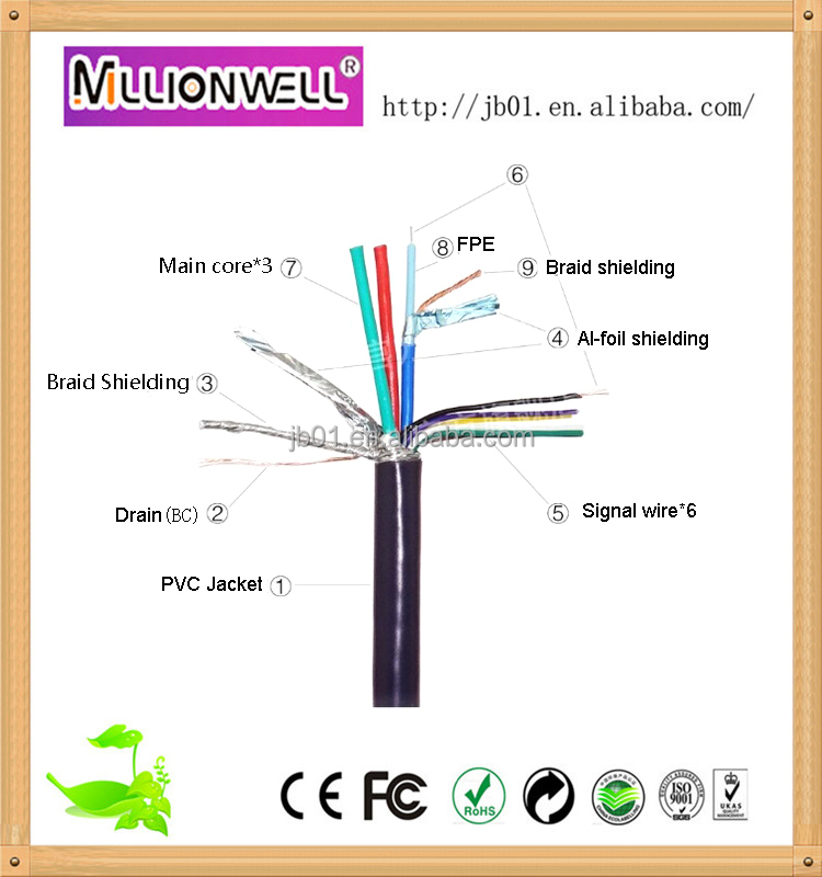 Wiring Diagram Color Code Vga Cable With Ferrite Buy Vga Cable