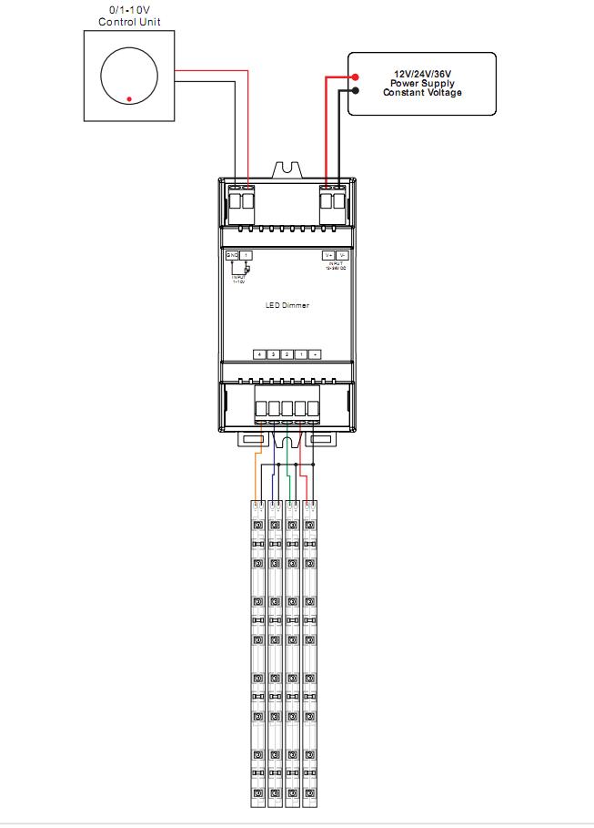 Sr-2001din Ce/rohs 0-10/1-10v Pwm Din Rail Controller