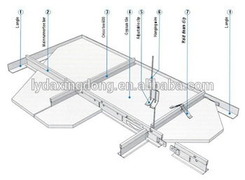 Old Home Wiring Diagrams Insurance Diagrams Wiring Diagram
