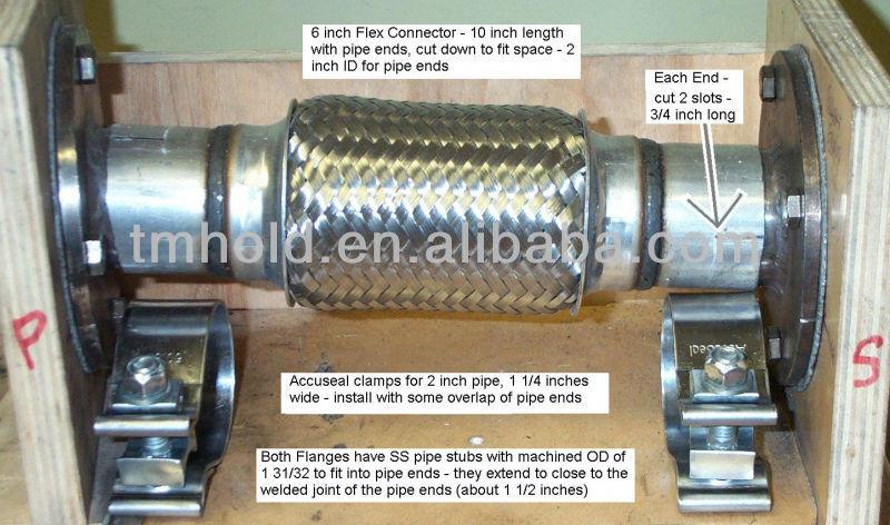 jiangxi tmhold automobile parts co ltd alibaba