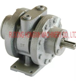 hx8am f130 flange mounting pneumatic motor gast model 8am arv 70 pneumatic [ 998 x 998 Pixel ]