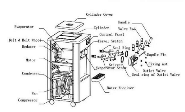 1992 Honda Fourtrax 300 Electrical Diagram