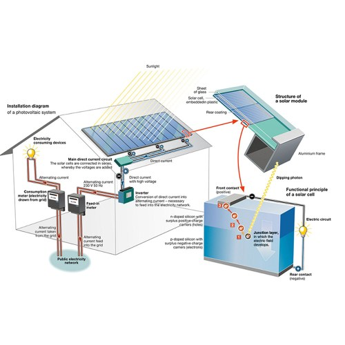 small resolution of industrial on grid solar system 100 kw solar power plant 100kw power plant buy 100 kw solar system 100kw power plant 1kw off grid solar system product on