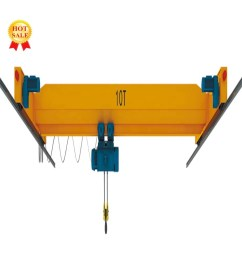 overhead crane wiring diagram overhead crane wiring diagram suppliers and manufacturers at alibaba com [ 1000 x 1000 Pixel ]