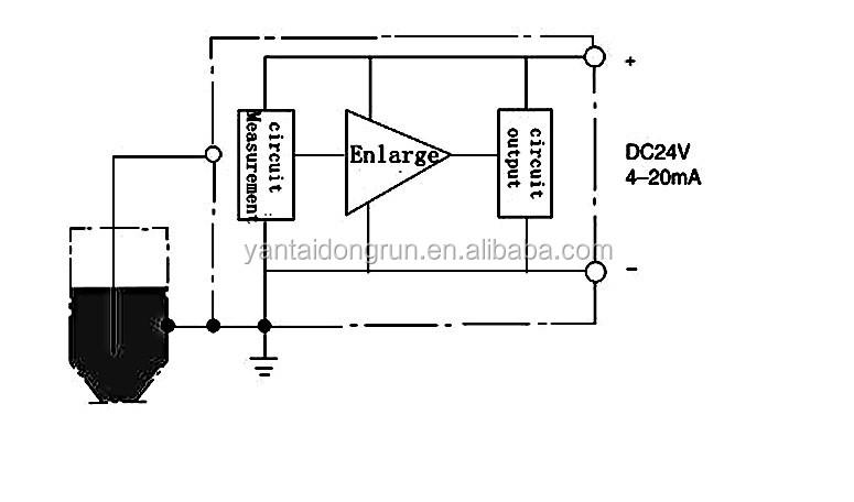 Guided Wave Radar Level Transmitter Principle Pdf