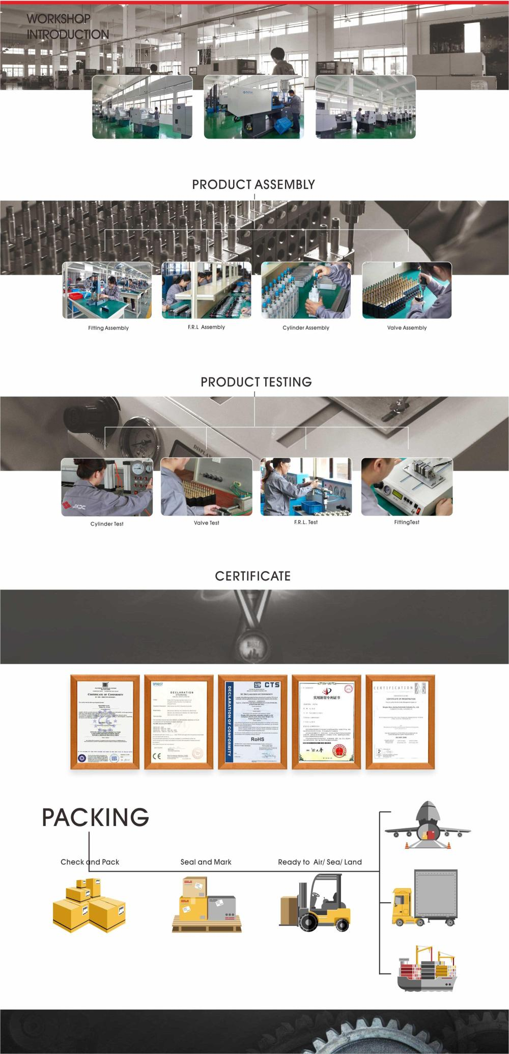medium resolution of airtac type 4v210 06 4v210 08 5 2 way solenoid valve wiring diagram pneumatic