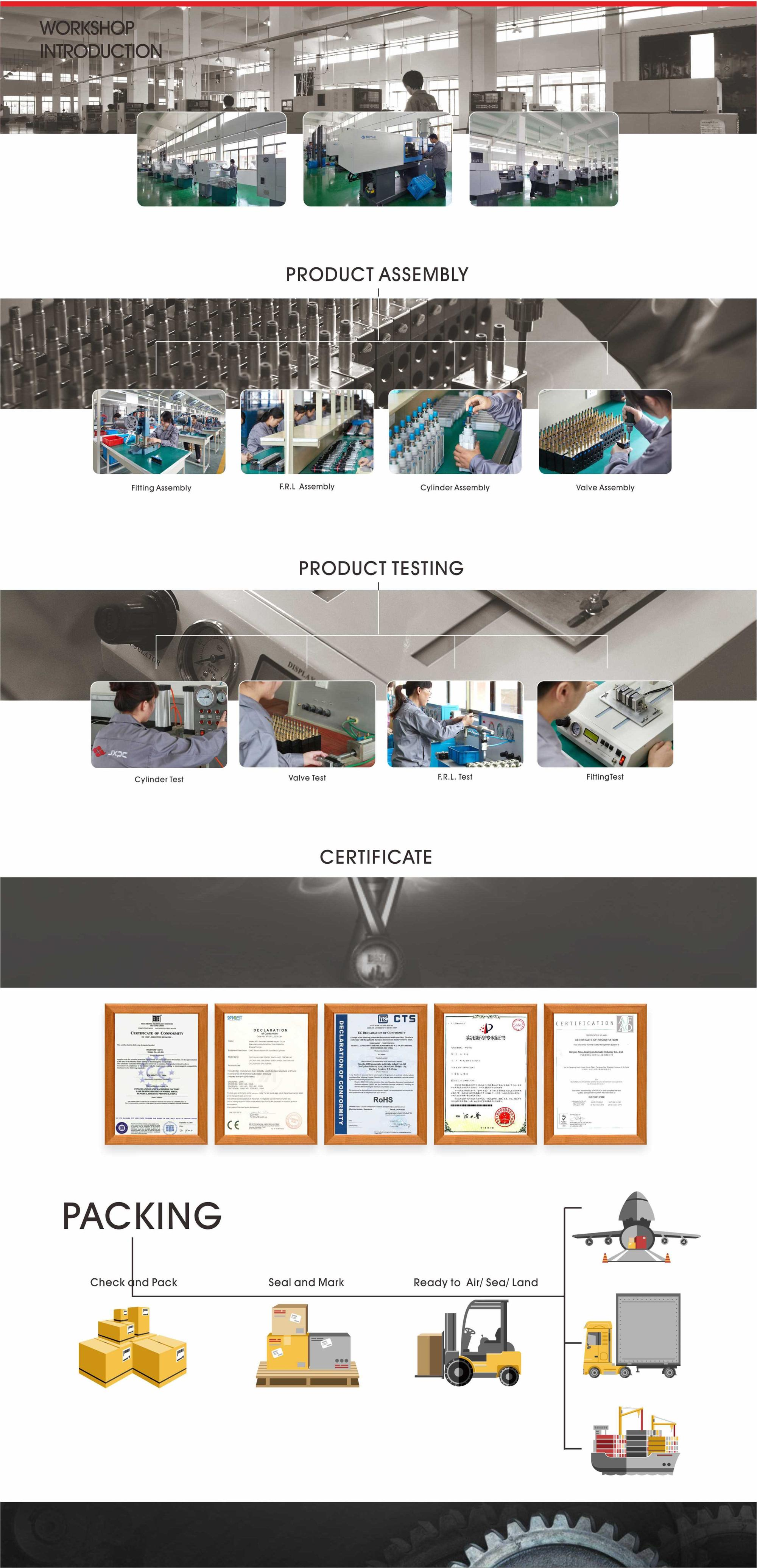 hight resolution of airtac type 4v210 06 4v210 08 5 2 way solenoid valve wiring diagram pneumatic