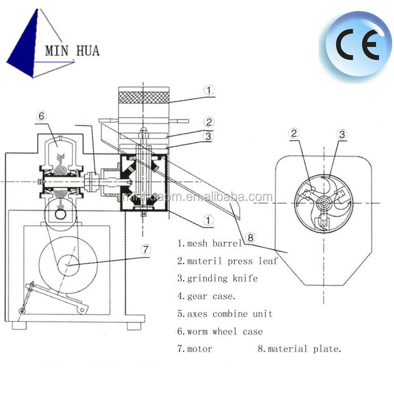 2017 Zl Series Revolving Granulator,Granulation Equipment