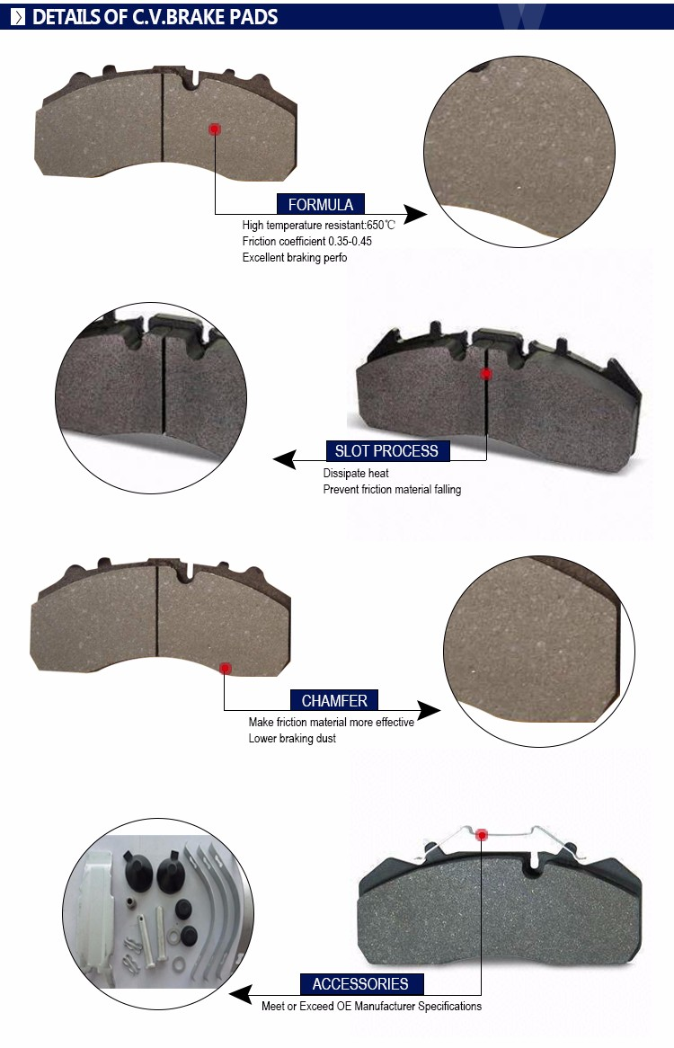 Raw Material Friction Lining Brake Pad  Buy Friction Lining Brake PadFriction Lining Brake Pad