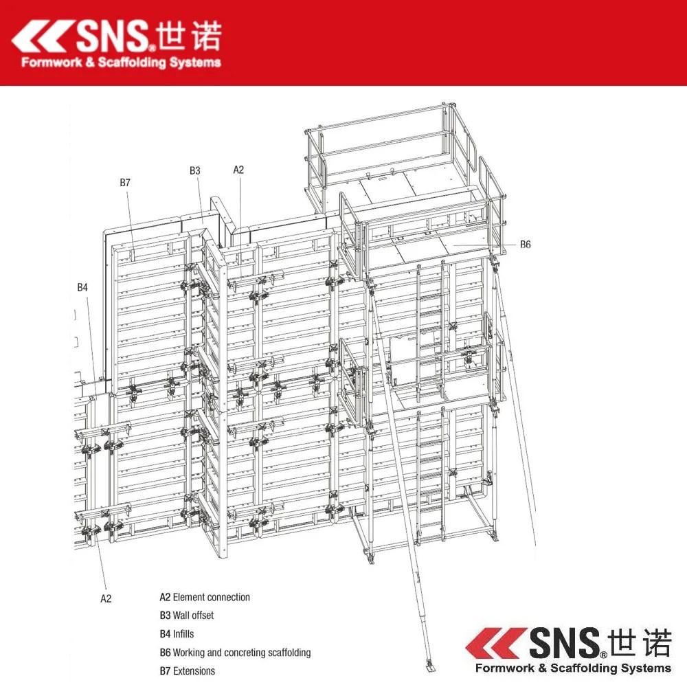 medium resolution of plastic formwork for column concrete