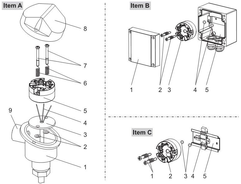Head Mounted Industrial Temperature Transmitter Ncs-tt106