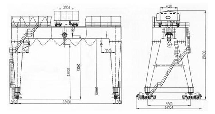 Marble Slabs Stone Factory Lifting Engineering Gantry