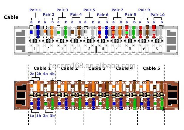 HTB1vBAVIVXXXXcCXXXXq6xXFXXXC?resize=623%2C440&ssl=1 wiring diagram for krone rj45 socket wiring diagram krone rj45 socket wiring diagram at bayanpartner.co