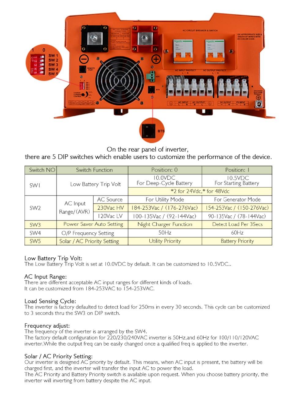 medium resolution of  yiy 12000w power inverter dc 48v ac 220v circuit diagram shenzhen inverter for single