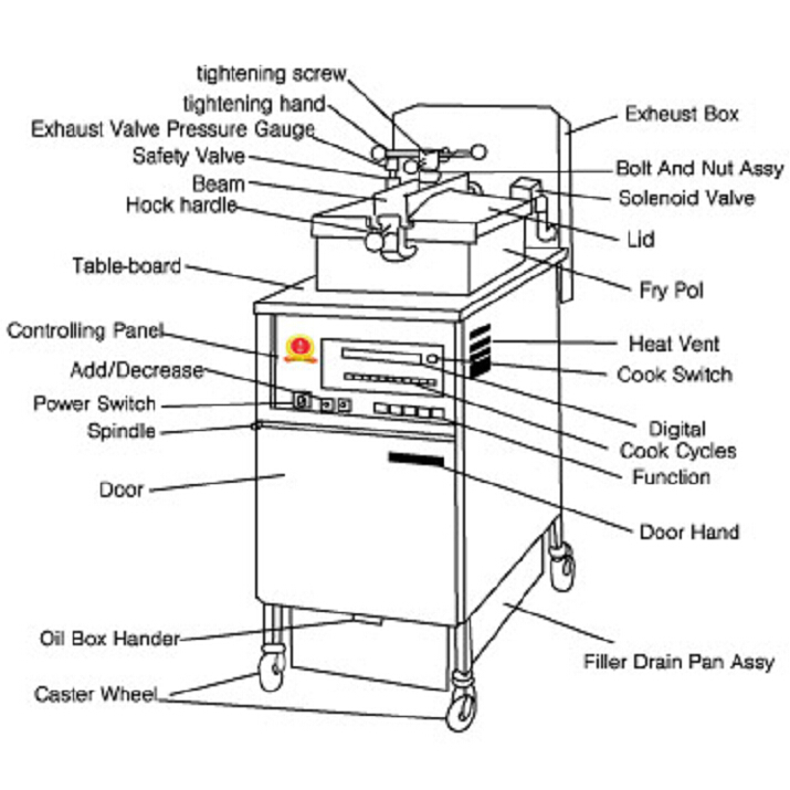 Deep Fried Chicken Machine/commercial Turkey Fryer