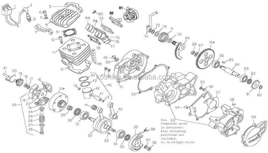 2 STROKE DIRT BIKE ENGINE SPARE PARTS, View 2 STROKE DIRT
