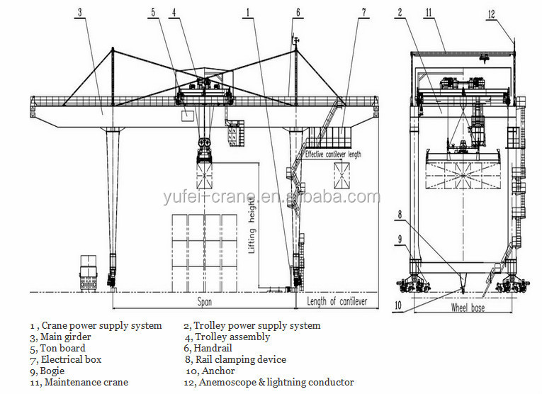 Crane Design Diagram Crane Range Diagram ~ Elsavadorla