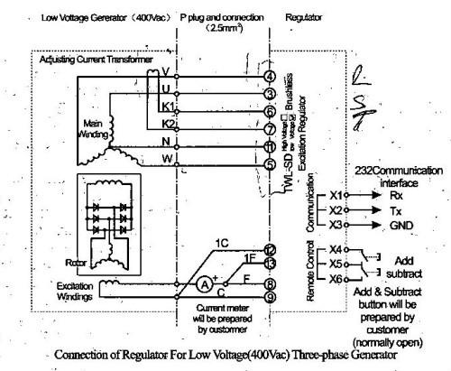 Twl-sd Brushless Excitation Regulation/excitation Device