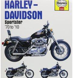 get quotations 1970 2013 harley davidson sportster xl 883 1200 haynes manual 2534 [ 1958 x 2560 Pixel ]