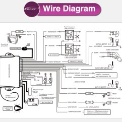 Wiring Diagram Motorcycle Alarm Of Avian Flu Two-way Carvox Car System With Filp Key Remote - Buy System,two Way ...