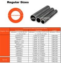 3 Inch Schedule 80 Galvanized Pipe/gi Pipe Price List ...