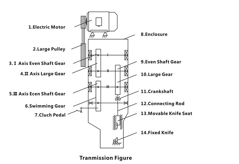 Manual Metal Bar Cutter /portable Steel Bar Cutting