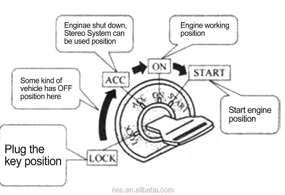 Gps Car Speed Meter,Digital Speed Meter Control And Good