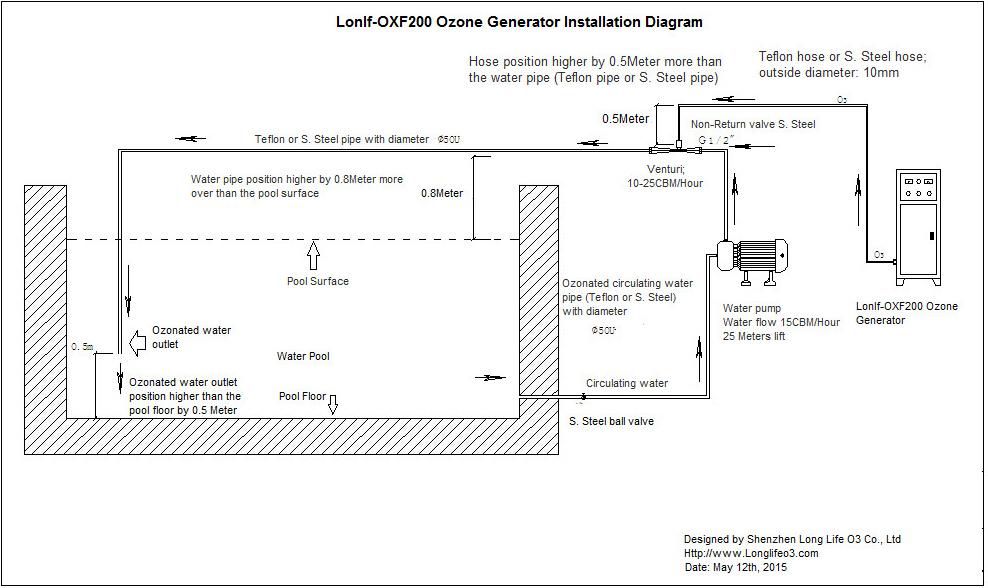 Silent Lf-oxf200g Ozone Generator/ozone Sterilizer