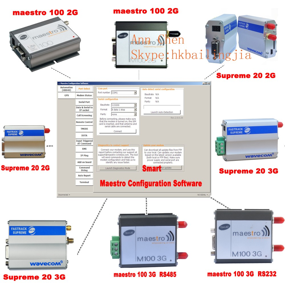 medium resolution of master software rs232 rs485 interface sms modem 3g remote control sms gateway serial port gsm maestro