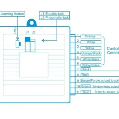 3 Switch Light Wiring Diagram Phase Generator Lanbo Easy Install Keyless Entry System Lb-402, View System, ...