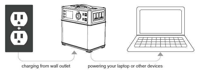 Poweroak 400wh Rechargeable Power Source Smart Lithium-ion