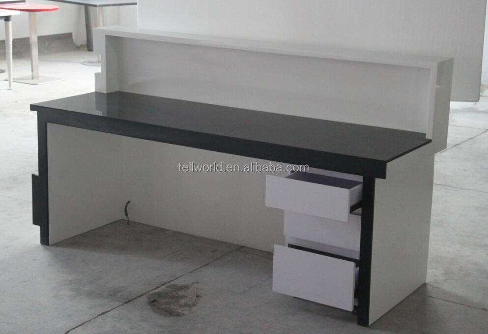 Countertops Edges Design
