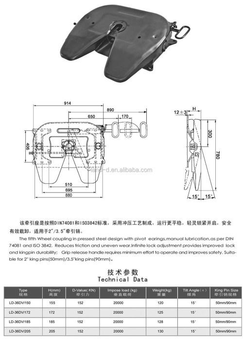 small resolution of trailer part fifth wheel semi truck hitch car truck wheel kingpin chair