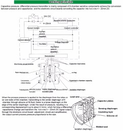 2 wire differential rosemount 2088 pressure transmitter buy rosemount 2088 pressure transmitter product on [ 1000 x 1099 Pixel ]