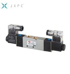24vdc airtac solenoid valve 4v210 08 manual wiring diagram 4v210 08 [ 1000 x 1000 Pixel ]