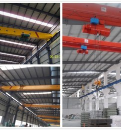 32 tons monorail single beam overhead crane with end beams manufacturer [ 1000 x 1000 Pixel ]