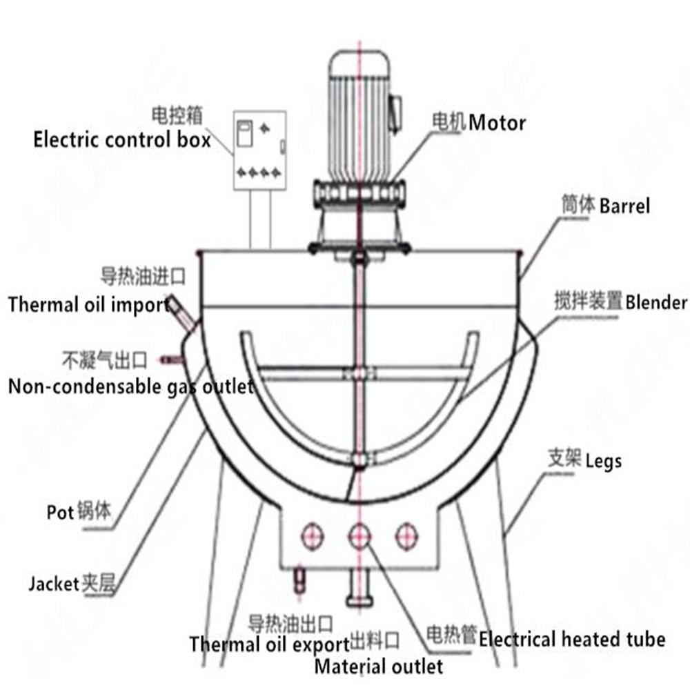 Industrial Electric Heating Pressure Cooker/jacket Kettle
