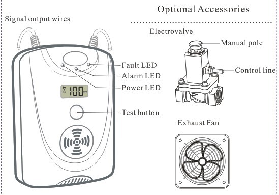 High Sensitivity High Stability Lpg Gas Leak Detector With