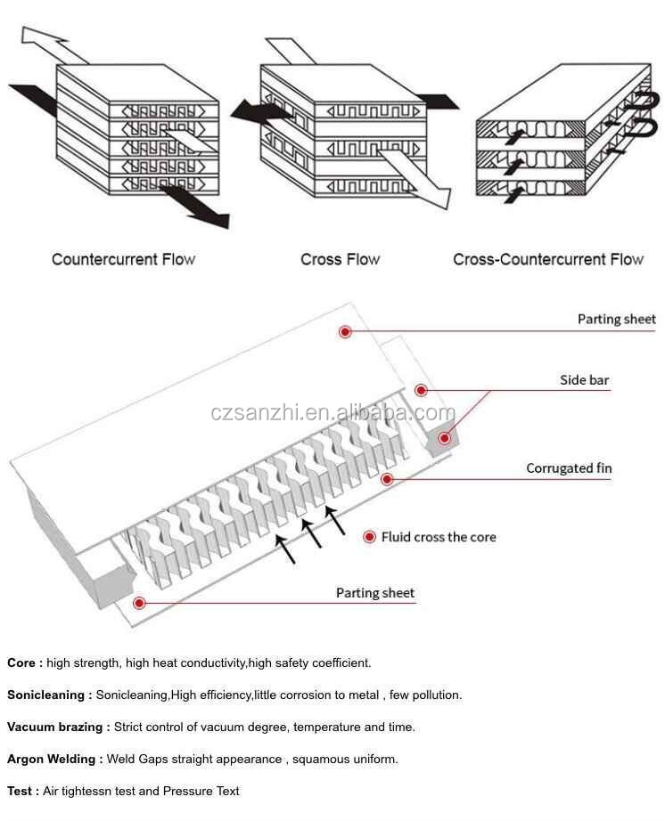 China Manufacturer Brazing Brazed Plate Heat Exchanger