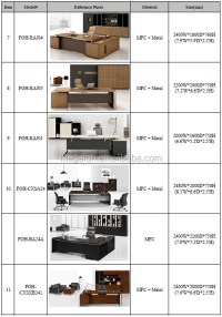 Most Fashional Office Desk Design Top 10 Office Furniture ...