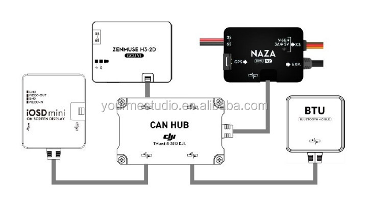 related with pixhawk wiring diagram