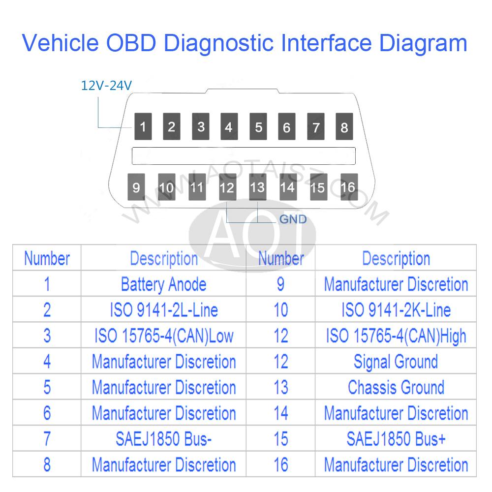 medium resolution of  htb1ypa6hfxxxxa4xfxxq6xxfxxxf fast shipping wiring harness obd2 hdmi input usb output cable micro usb 5 pin wiring