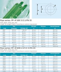 Green Color Or As Request Ppr Pipe Sizes Chart - Buy Ppr ...